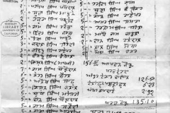 COLLECTION-FOR-FUNERAL-OF-SUNDER-S.1936